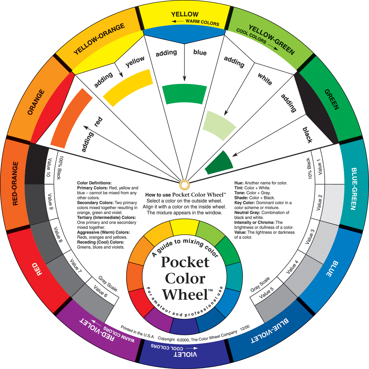 Color Wheel used in matching color schemes.